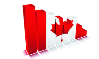 Canadian economy not immune to outside forces: report